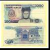 Информация для туриста: Деньги и банкоматы.