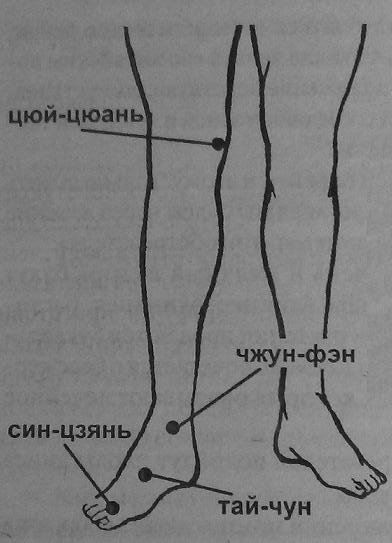 Китайская медицина в лечении болезни суставов